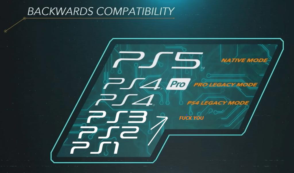 backwards compatibility ps5-bazi-psn.ir